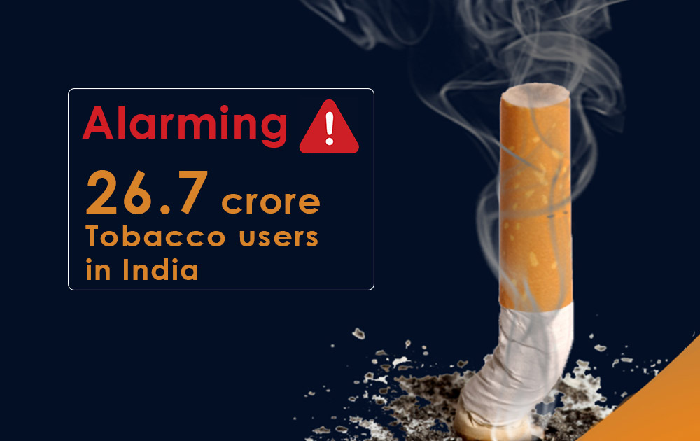 Alarming! 26.7 Crore Tobacco Users in India