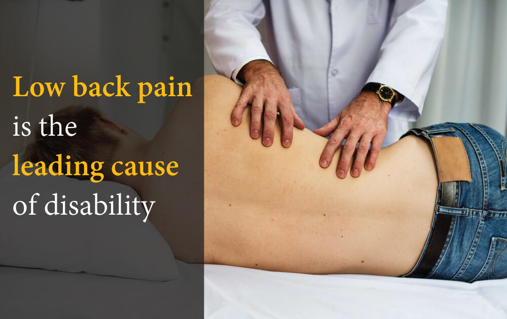 Low back pain is the leading cause of disability